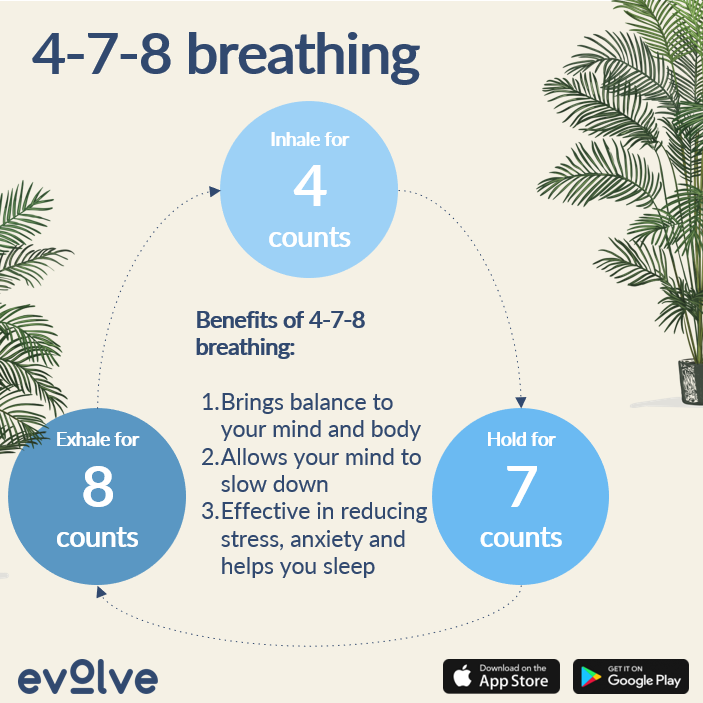 The 4-7-8 breathing technique helps you fall asleep, reduces stress and controls anxiety.